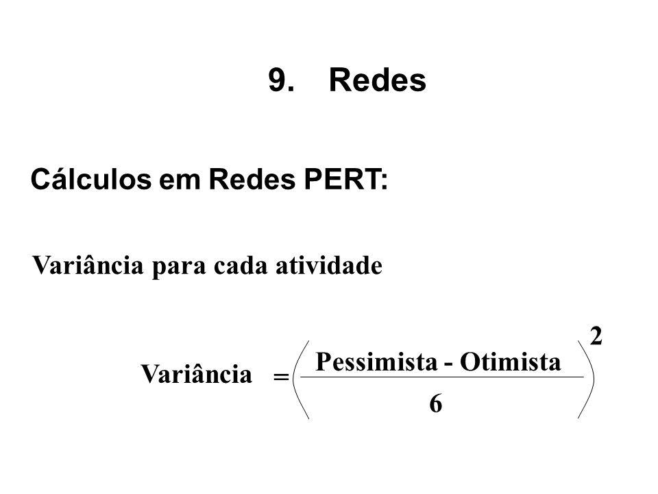 Variância para cada atividade 9.Redes Cálculos em Redes PERT: Variância = Pessimista - Otimista 6 2