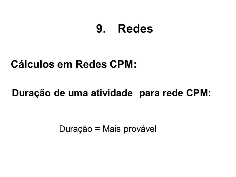 Duração de uma atividade para rede CPM: 9.Redes Duração = Mais provável Cálculos em Redes CPM: