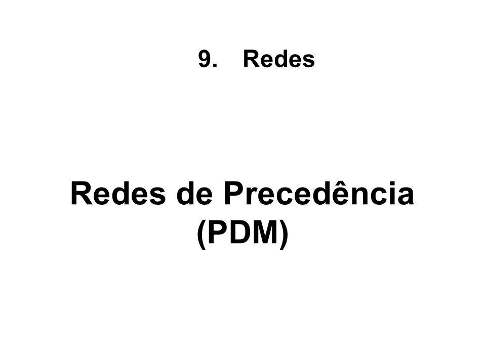 Redes de Precedência (PDM) 9.Redes