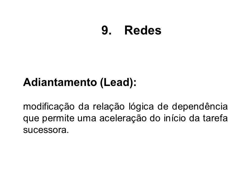 Adiantamento (Lead): modificação da relação lógica de dependência que permite uma aceleração do início da tarefa sucessora. 9.Redes