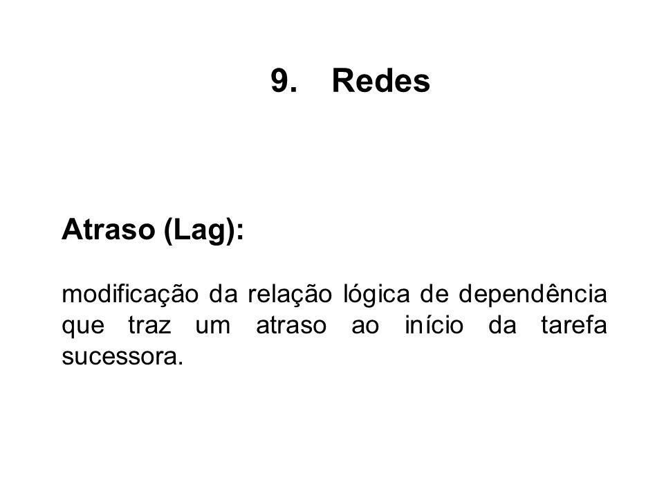 Atraso (Lag): modificação da relação lógica de dependência que traz um atraso ao início da tarefa sucessora. 9.Redes