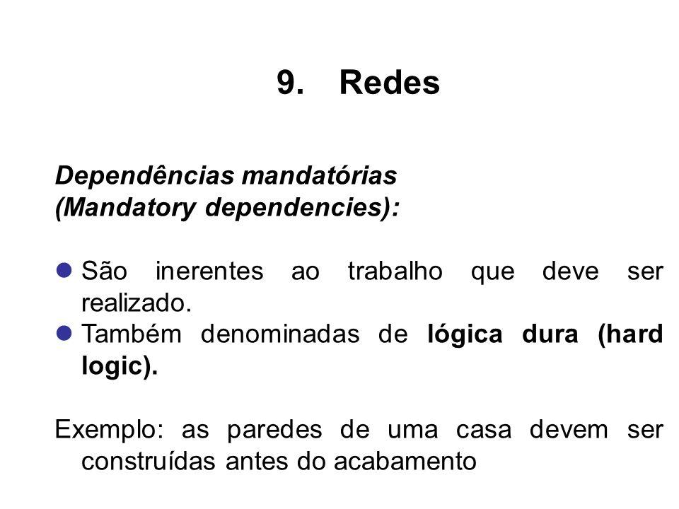 Dependências mandatórias (Mandatory dependencies): São inerentes ao trabalho que deve ser realizado. Também denominadas de lógica dura (hard logic). E
