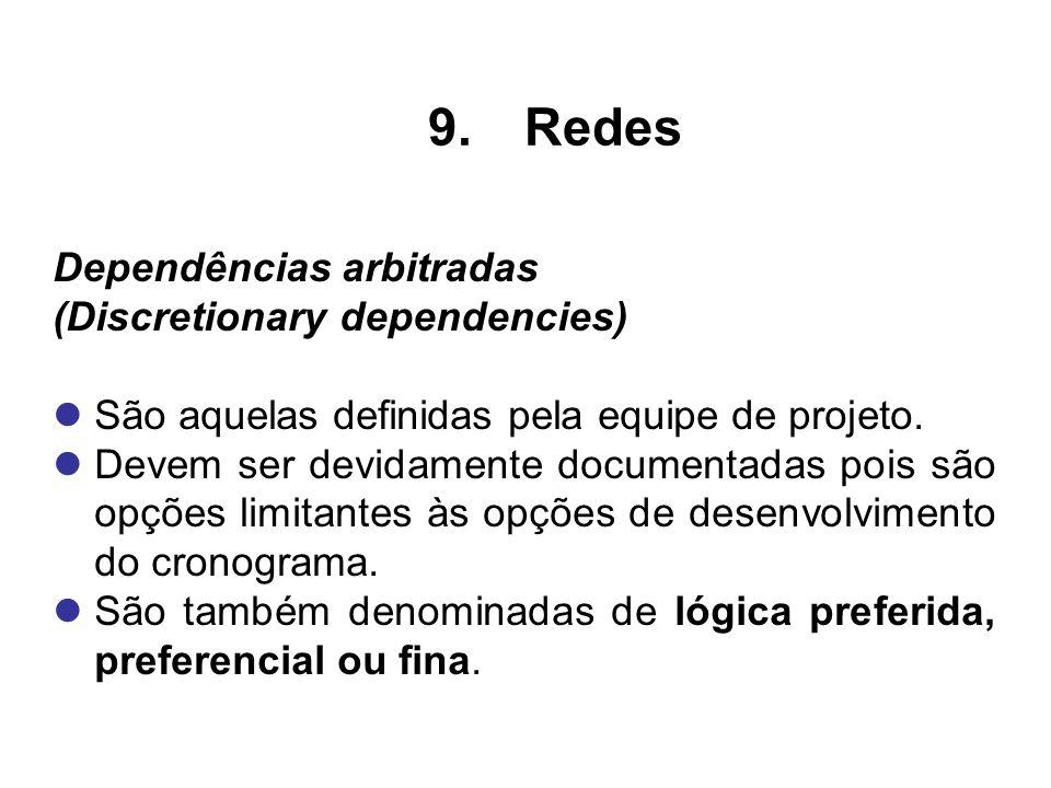 Dependências arbitradas (Discretionary dependencies) São aquelas definidas pela equipe de projeto. Devem ser devidamente documentadas pois são opções