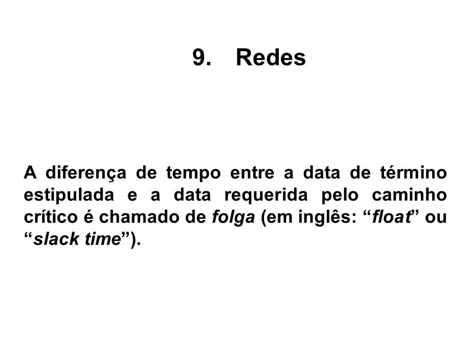 A diferença de tempo entre a data de término estipulada e a data requerida pelo caminho crítico é chamado de folga (em inglês: float ouslack time). 9.