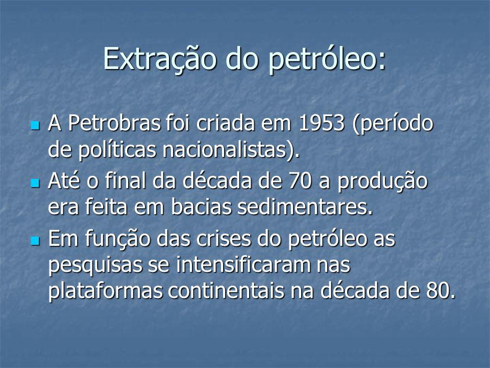 Extração do petróleo: A Petrobras foi criada em 1953 (período de políticas nacionalistas). A Petrobras foi criada em 1953 (período de políticas nacion