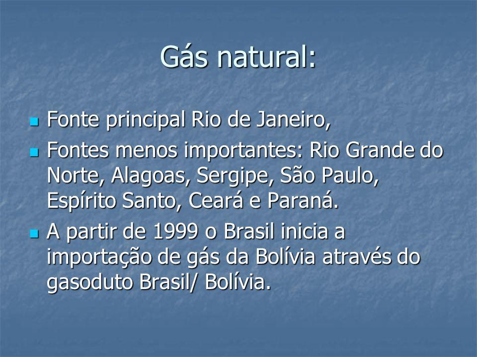 Gás natural: Fonte principal Rio de Janeiro, Fonte principal Rio de Janeiro, Fontes menos importantes: Rio Grande do Norte, Alagoas, Sergipe, São Paul