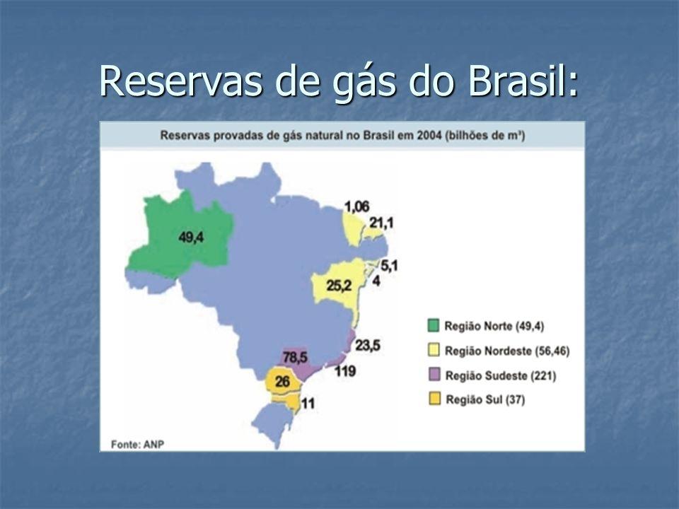 Reservas de gás do Brasil: