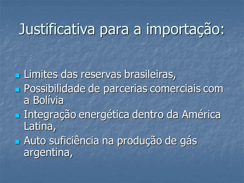 Justificativa para a importação: Limites das reservas brasileiras, Limites das reservas brasileiras, Possibilidade de parcerias comerciais com a Bolív