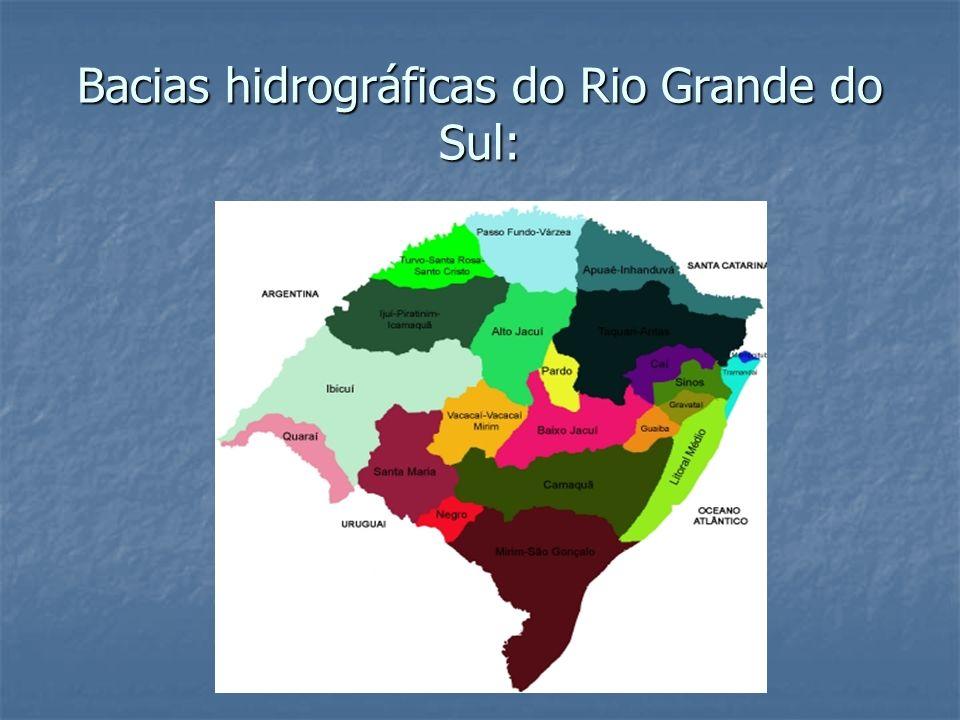 Bacias hidrográficas do Rio Grande do Sul: