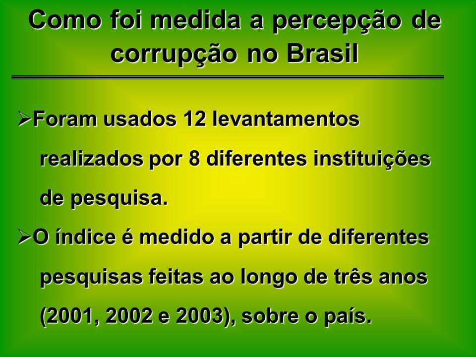 Como foi medida a percepção de corrupção no Brasil Foram usados 12 levantamentos Foram usados 12 levantamentos realizados por 8 diferentes instituiçõe