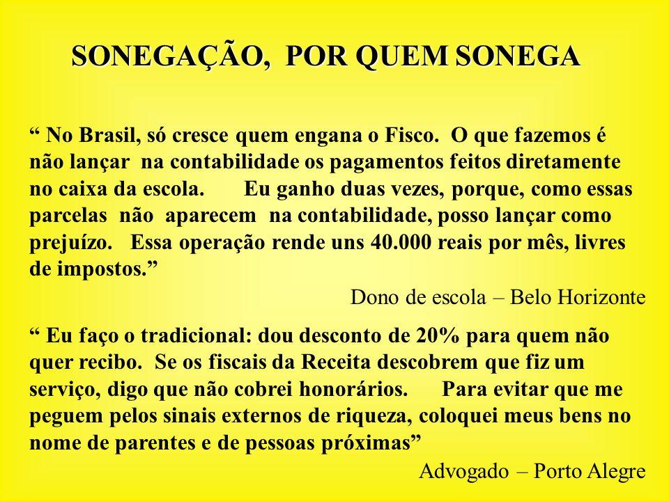 SONEGAÇÃO, POR QUEM SONEGA No Brasil, só cresce quem engana o Fisco. O que fazemos é não lançar na contabilidade os pagamentos feitos diretamente no c
