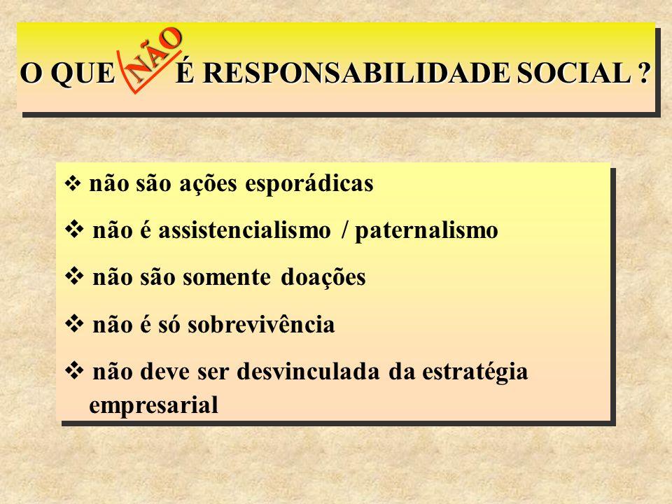O QUE É RESPONSABILIDADE SOCIAL ? NÃO não são ações esporádicas não é assistencialismo / paternalismo não são somente doações não é só sobrevivência n