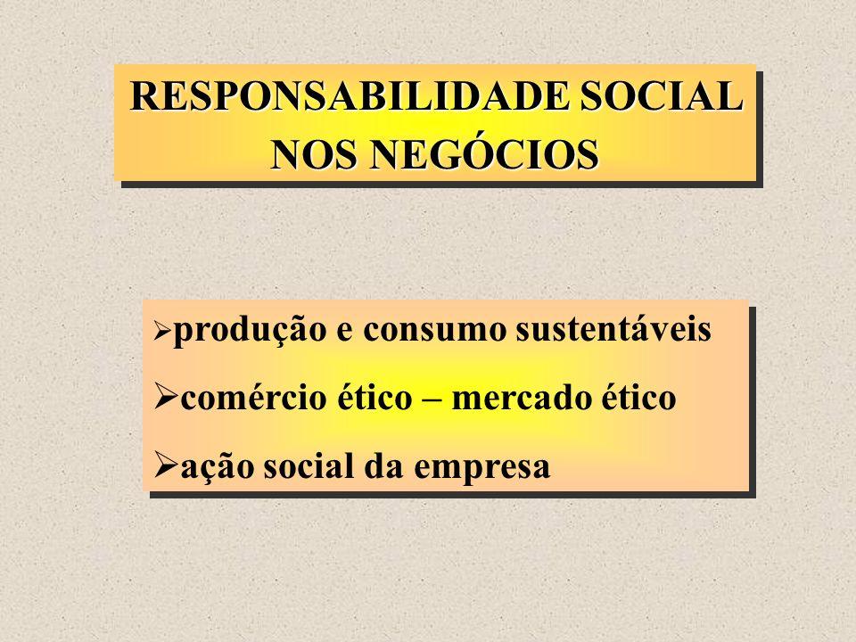 RESPONSABILIDADE SOCIAL NOS NEGÓCIOS RESPONSABILIDADE SOCIAL NOS NEGÓCIOS produção e consumo sustentáveis comércio ético – mercado ético ação social d