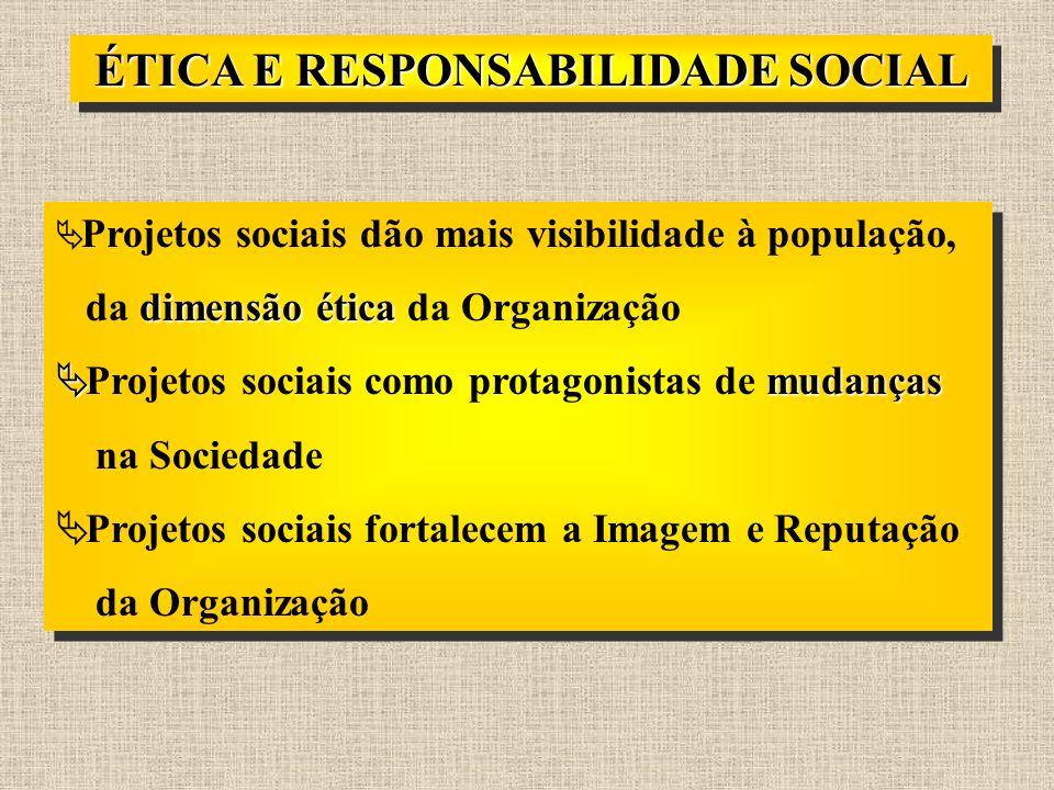 ÉTICA E RESPONSABILIDADE SOCIAL Ä Projetos sociais dão mais visibilidade à população, dimensão ética da dimensão ética da Organização Ä mudanças Ä Pro