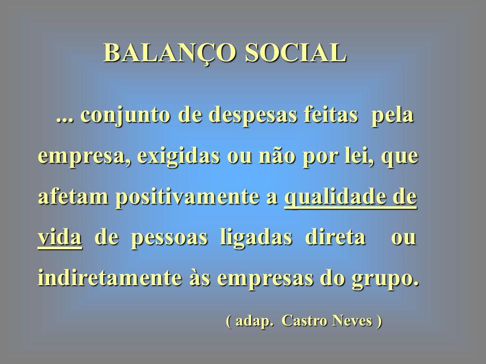 BALANÇO SOCIAL... conjunto de despesas feitas pela empresa, exigidas ou não por lei, que afetam positivamente a qualidade de vida de pessoas ligadas d