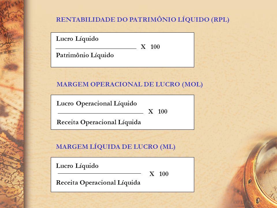 Os principais índices de rentabilidade utilizados são: Rentabilidade do Patrimônio LíquidoRPL Margem Operacional de LucroMOL Margem Liquida de LucroML