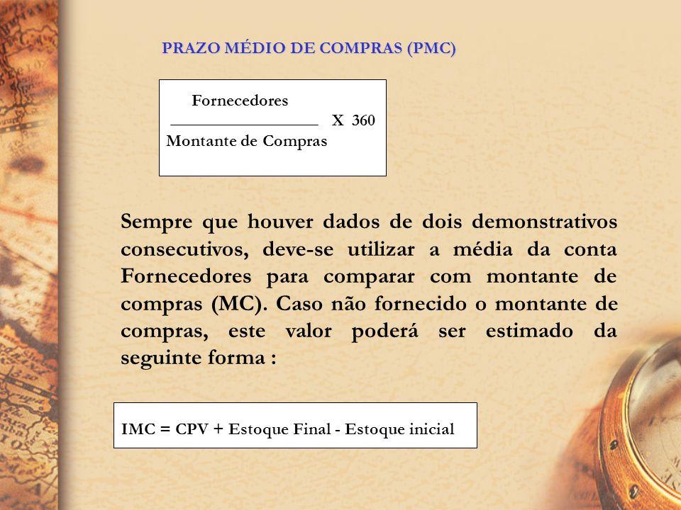 Os prazos médios comumente utilizados são: Prazo Médio de ComprasPMC Prazo Médio de EstoquesPME Prazo Médio de RecebimentosPMR Ciclo OperacionalCO Cic