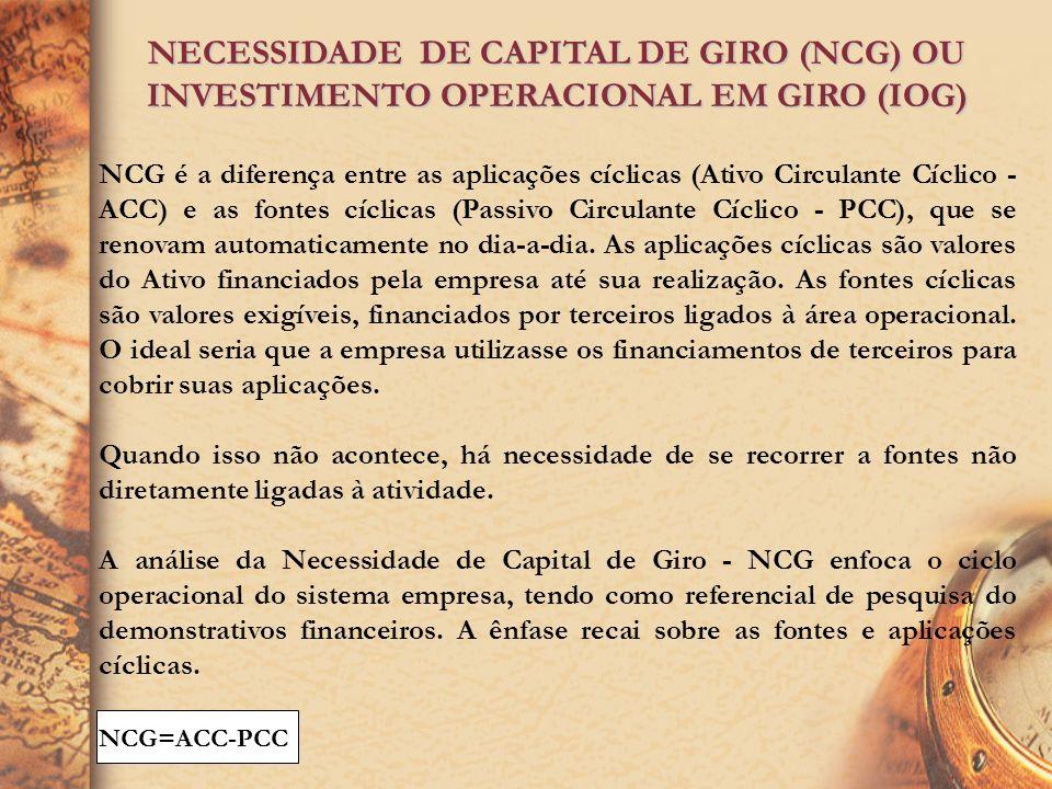 CAPITAL DE GIRO (CDG) O capital de giro - ou capital em giro - de uma empresa corresponde aos valores aplicados em seu Ativo Circulante. A empresa com