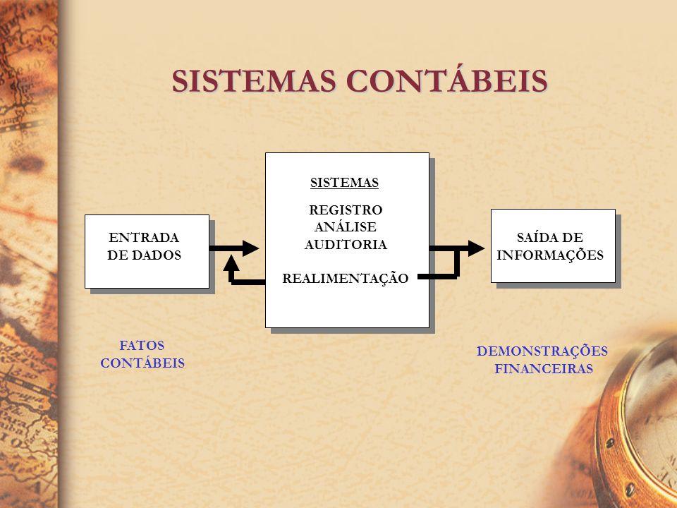 SISTEMAS CONTÁBEIS ENTRADA DE DADOS SAÍDA DE INFORMAÇÕES FATOS CONTÁBEIS DEMONSTRAÇÕES FINANCEIRAS REALIMENTAÇÃO REGISTRO ANÁLISE AUDITORIA SISTEMAS
