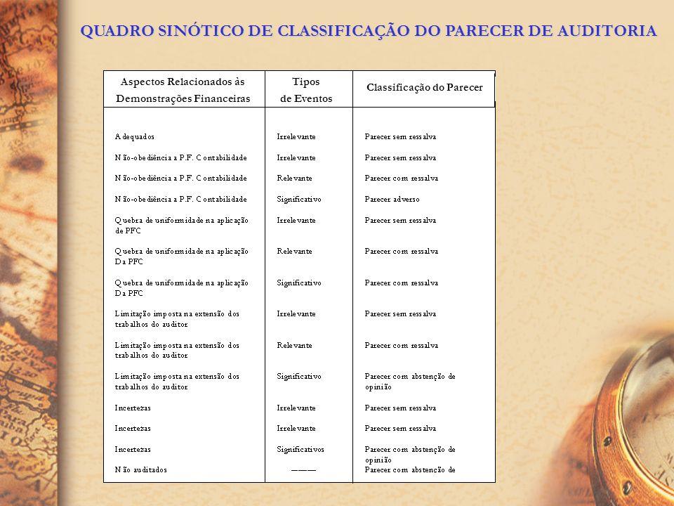 PARECER DE AUDITORIA O parecer do auditor, em condições normais, contém três parágrafos: - 1º parágrafo: determina e referencia o propósito de trabalh
