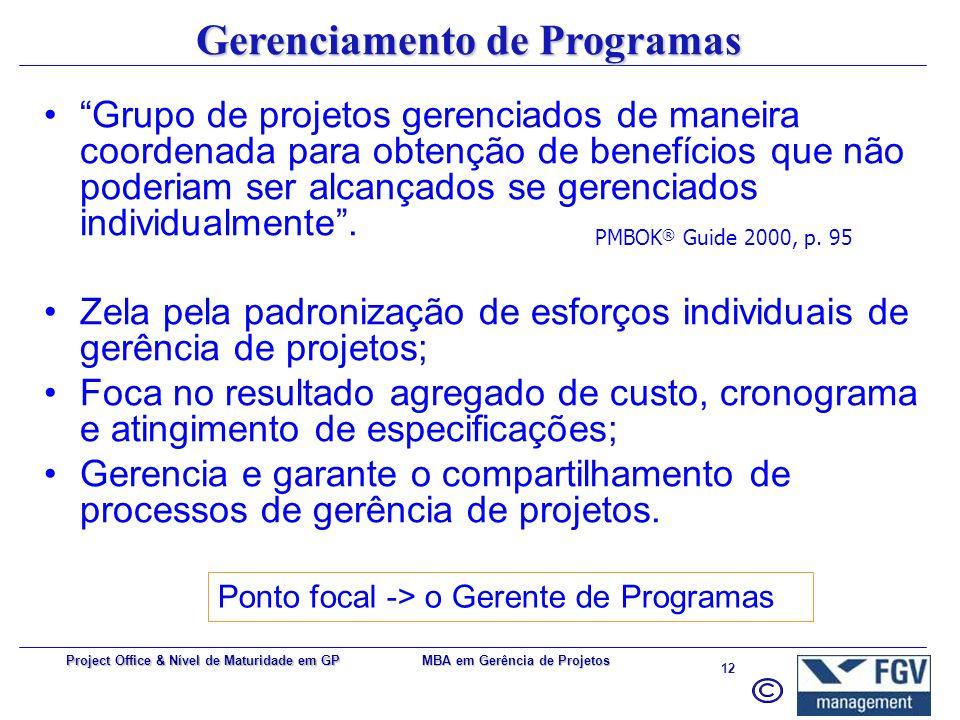 MBA em Gerência de Projetos 11 Project Office & Nível de Maturidade em GP Tríplice Restrição dos Projetos Ponto focal -> o Gerente de Projeto Scope Co