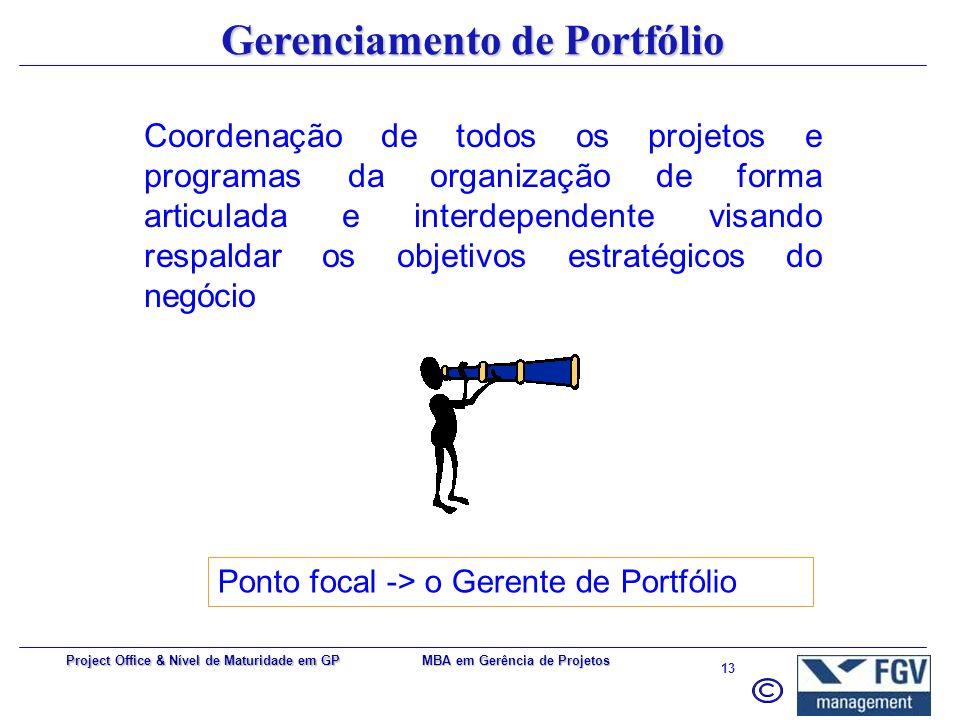 MBA em Gerência de Projetos 12 Project Office & Nível de Maturidade em GP Grupo de projetos gerenciados de maneira coordenada para obtenção de benefíc