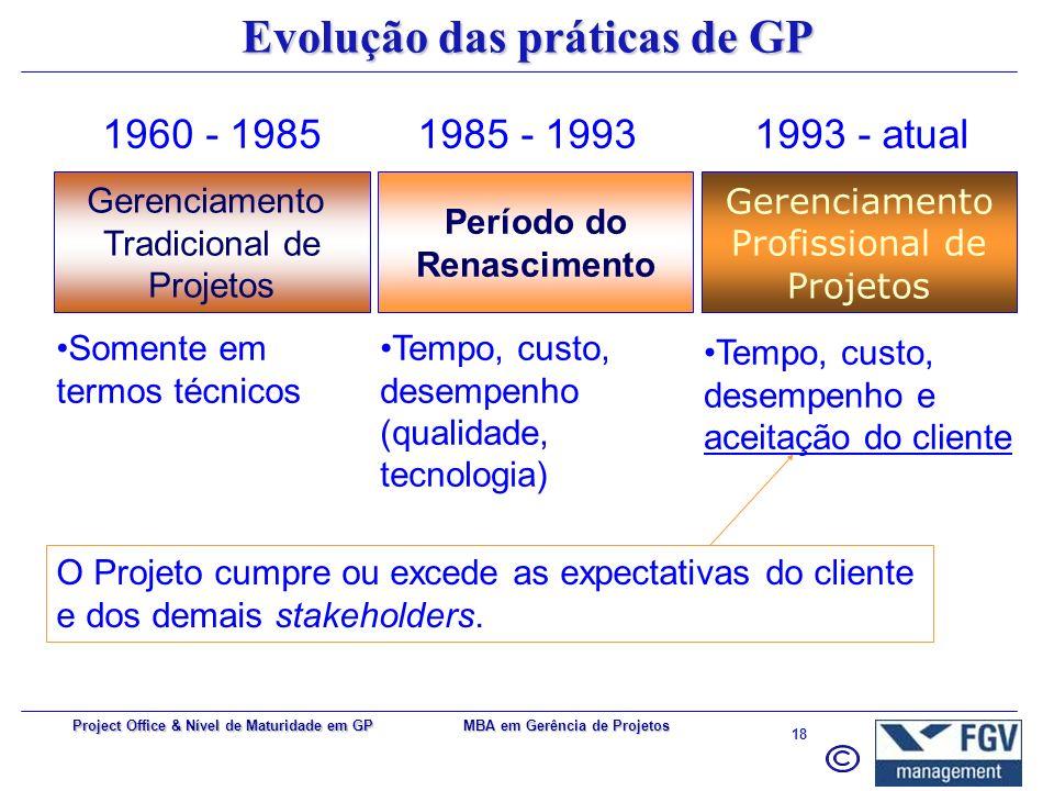 MBA em Gerência de Projetos 17 Project Office & Nível de Maturidade em GP Conceito É o desenvolvimento integrado de sistemas e processos que são por n