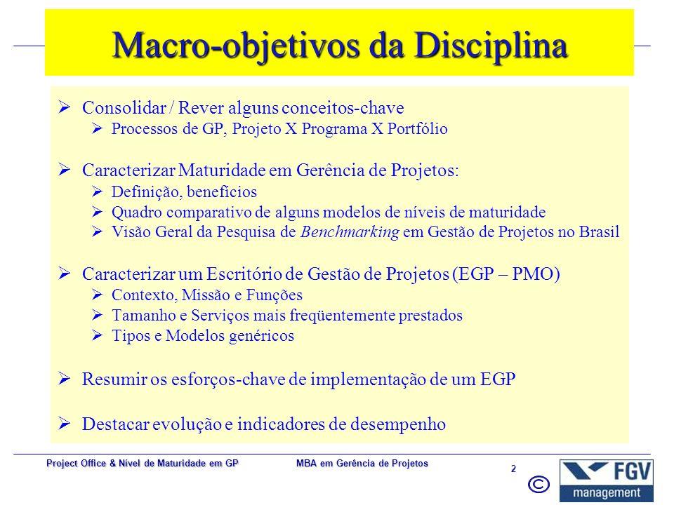 MBA em Gerência de Projetos 2 Project Office & Nível de Maturidade em GP Macro-objetivos da Disciplina Consolidar / Rever alguns conceitos-chave Processos de GP, Projeto X Programa X Portfólio Caracterizar Maturidade em Gerência de Projetos: Definição, benefícios Quadro comparativo de alguns modelos de níveis de maturidade Visão Geral da Pesquisa de Benchmarking em Gestão de Projetos no Brasil Caracterizar um Escritório de Gestão de Projetos (EGP – PMO) Contexto, Missão e Funções Tamanho e Serviços mais freqüentemente prestados Tipos e Modelos genéricos Resumir os esforços-chave de implementação de um EGP Destacar evolução e indicadores de desempenho Consolidar / Rever alguns conceitos-chave Processos de GP, Projeto X Programa X Portfólio Caracterizar Maturidade em Gerência de Projetos: Definição, benefícios Quadro comparativo de alguns modelos de níveis de maturidade Visão Geral da Pesquisa de Benchmarking em Gestão de Projetos no Brasil Caracterizar um Escritório de Gestão de Projetos (EGP – PMO) Contexto, Missão e Funções Tamanho e Serviços mais freqüentemente prestados Tipos e Modelos genéricos Resumir os esforços-chave de implementação de um EGP Destacar evolução e indicadores de desempenho