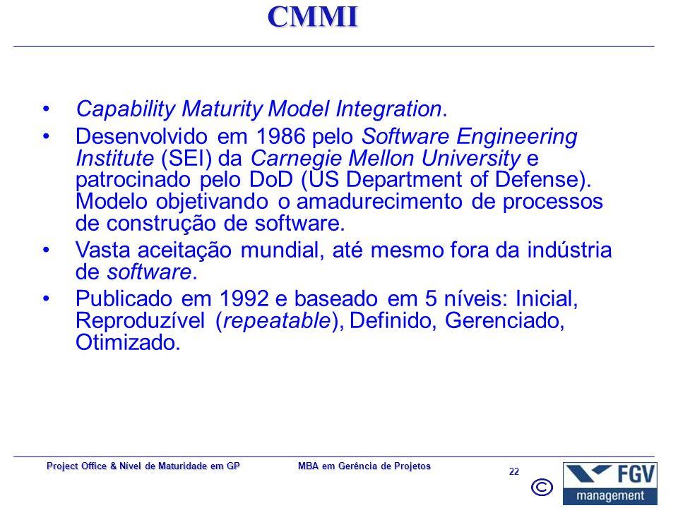 MBA em Gerência de Projetos 21 Project Office & Nível de Maturidade em GP Resumo comparativo dos modelos Kerzners PMMM Baseado na Web Questões genéric