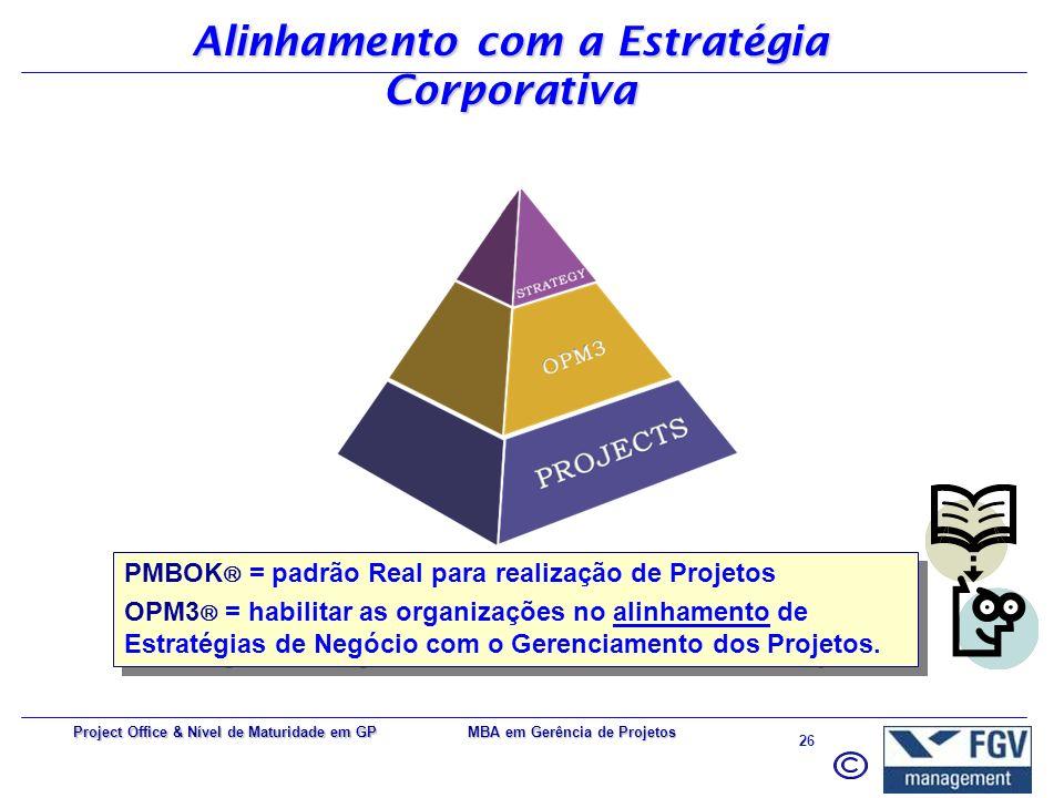 MBA em Gerência de Projetos 25 Project Office & Nível de Maturidade em GP Maturidade PMO e Cultura Organizacional Melhores Práticas Visão Estratégica