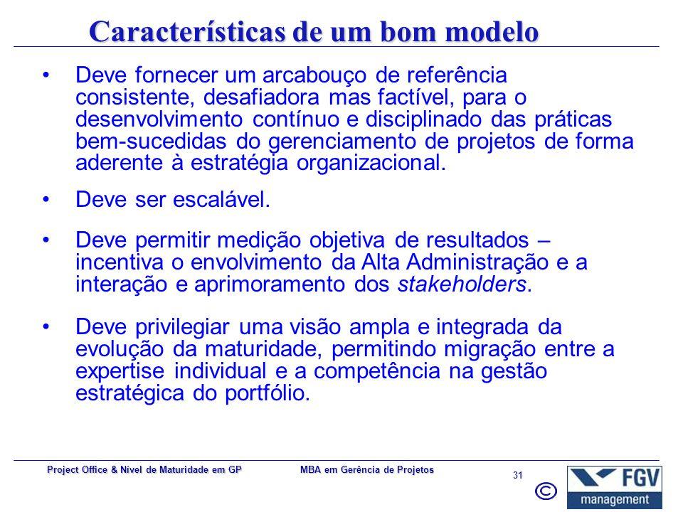 MBA em Gerência de Projetos 30 Project Office & Nível de Maturidade em GP Compilação dos 5 Níveis Nível 4: GP referencia-se aos resultados do passado