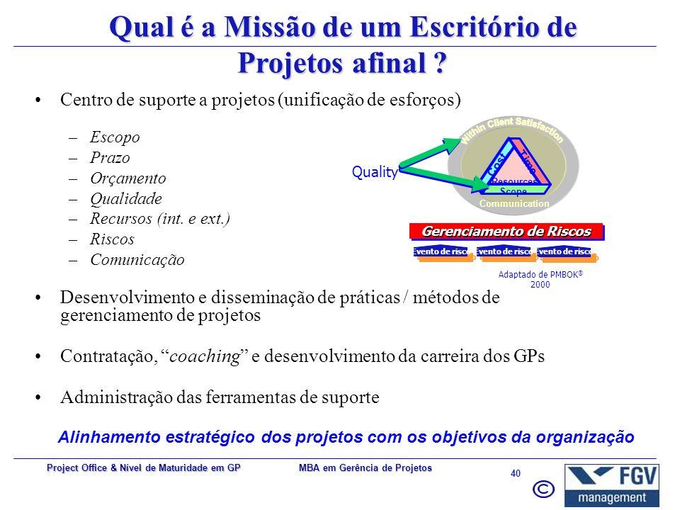 MBA em Gerência de Projetos 39 Project Office & Nível de Maturidade em GP A Cadeia de Valor ControleSuporteMelhoriaAlinhamento Estratégico Valor Agreg