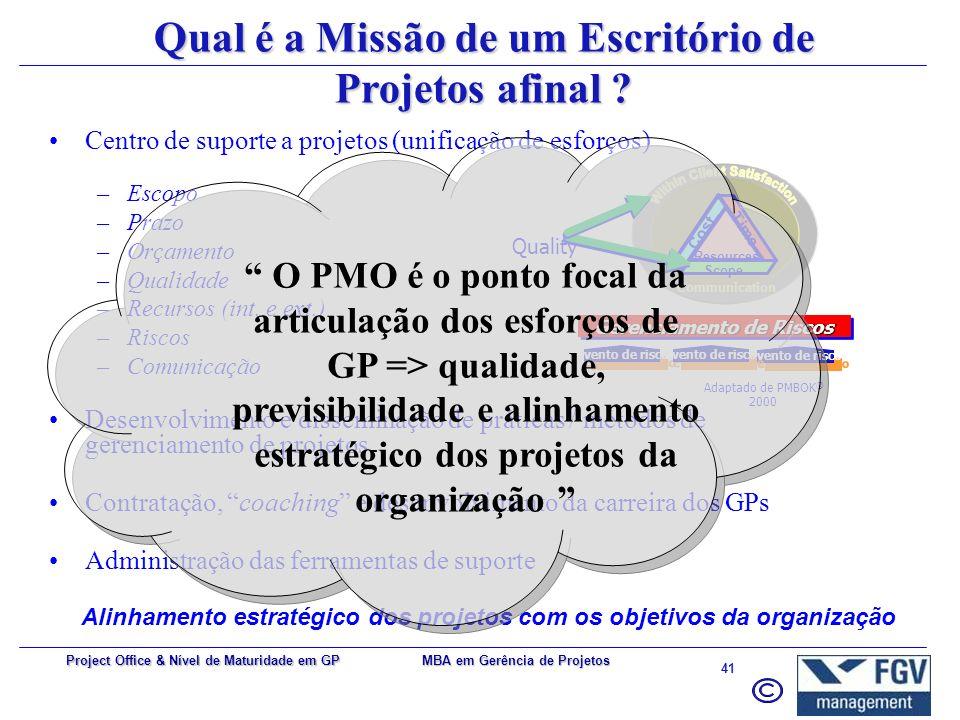 MBA em Gerência de Projetos 40 Project Office & Nível de Maturidade em GP Centro de suporte a projetos (unificação de esforços) –Escopo –Prazo –Orçame