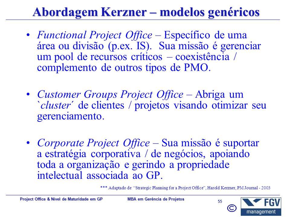 MBA em Gerência de Projetos 54 Project Office & Nível de Maturidade em GP Caracterizando um EGP... -cont Modelos e posicionamento hierárquico