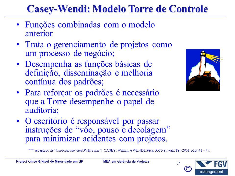 MBA em Gerência de Projetos 56 Project Office & Nível de Maturidade em GP Casey-Wendi: Modelo Estação Meteorológica Acompanhamento simples e reporte d