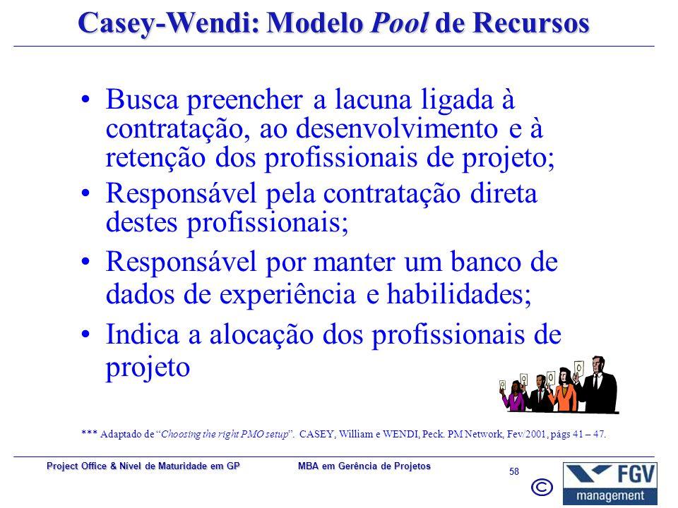 MBA em Gerência de Projetos 57 Project Office & Nível de Maturidade em GP Casey-Wendi: Modelo Torre de Controle Funções combinadas com o modelo anteri