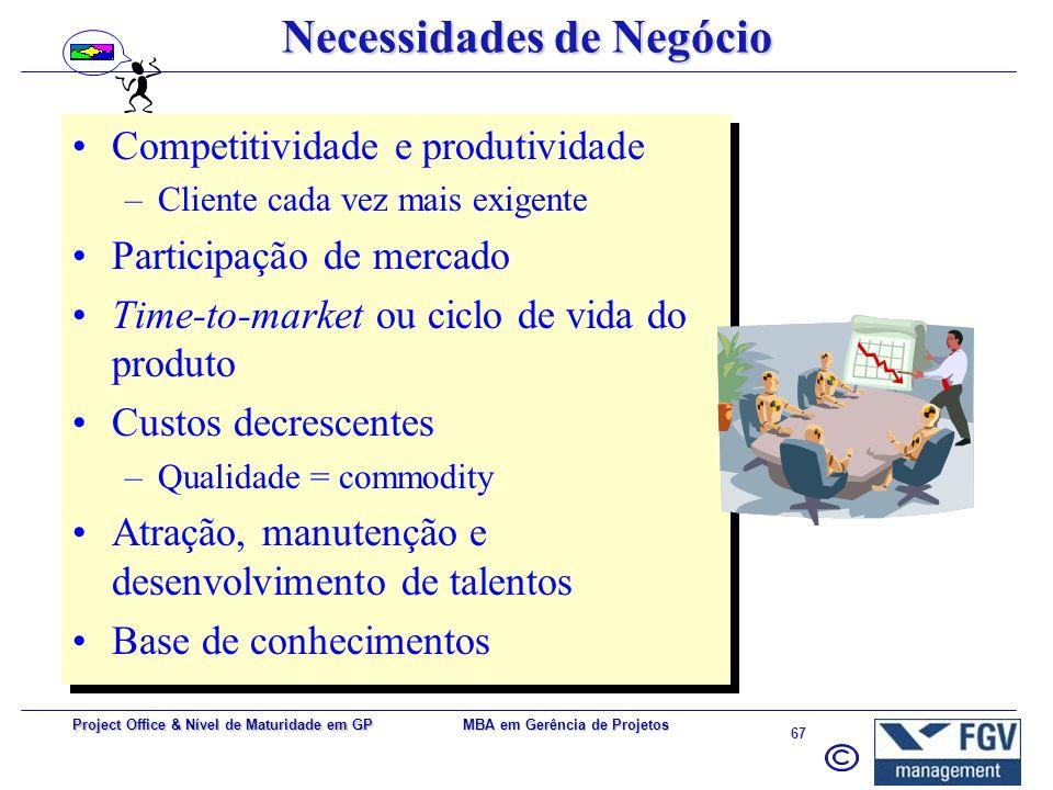 MBA em Gerência de Projetos 66 Project Office & Nível de Maturidade em GP Portanto, lembre-se de que....