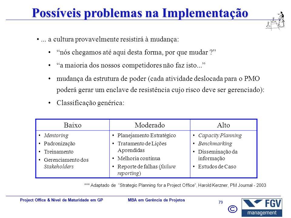 MBA em Gerência de Projetos 78 Project Office & Nível de Maturidade em GP O entusiasmo da gerência pode diminuir; O valor do PMO pode ser questionado;
