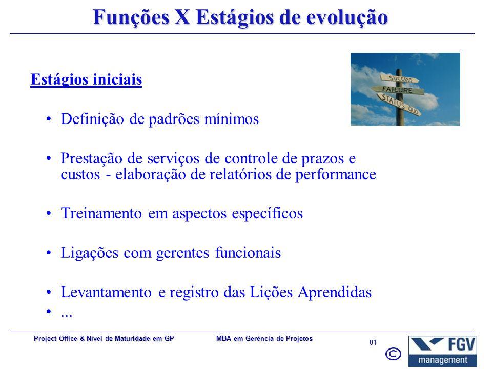 MBA em Gerência de Projetos 80 Project Office & Nível de Maturidade em GP Evoluindo e Medindo..
