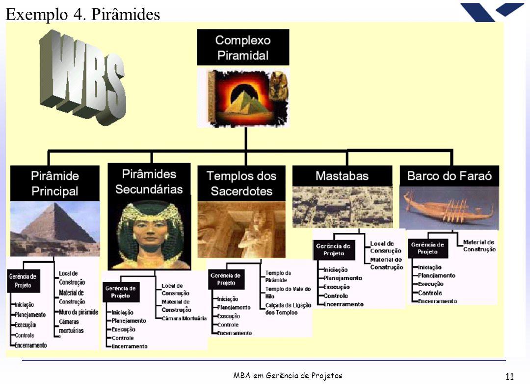 MBA em Gerência de Projetos 11 Exemplo 4. Pirâmides
