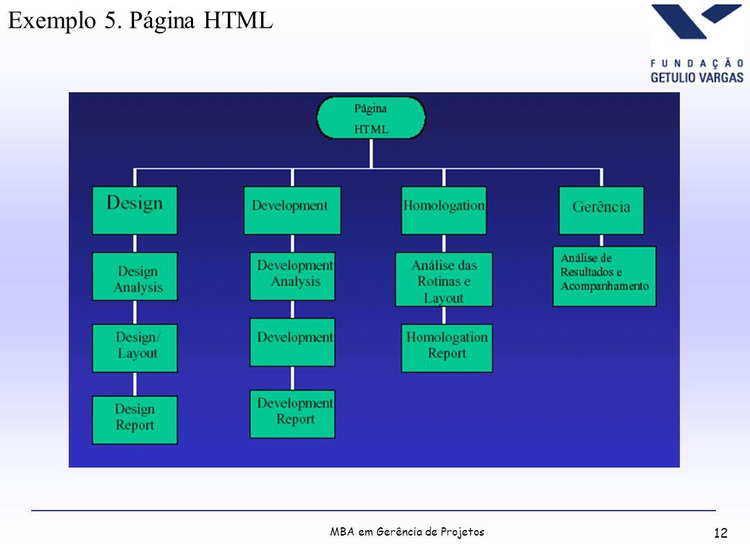 MBA em Gerência de Projetos 12 Exemplo 5. Página HTML