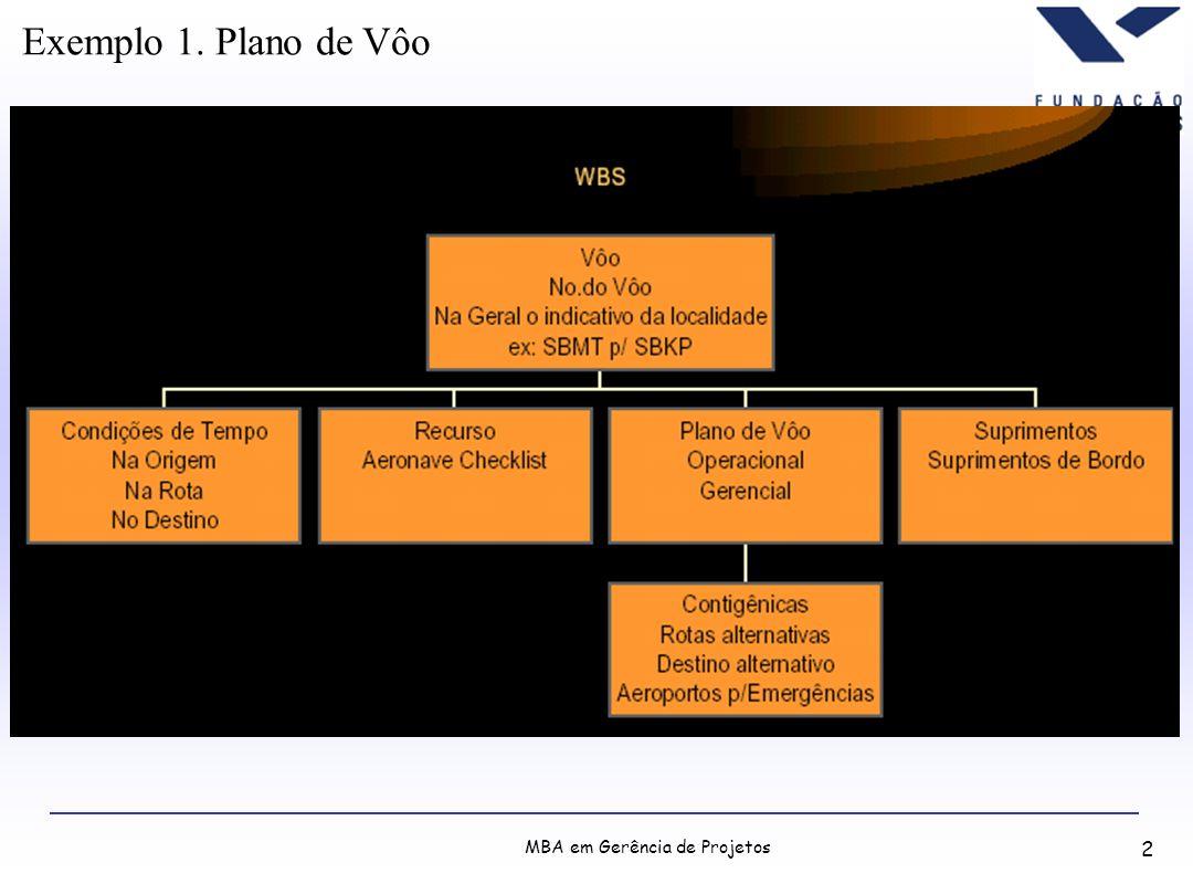MBA em Gerência de Projetos 2 Exemplo 1. Plano de Vôo