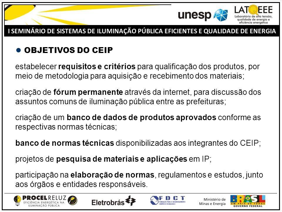 OBJETIVOS DO CEIP estabelecer requisitos e critérios para qualificação dos produtos, por meio de metodologia para aquisição e recebimento dos materiai