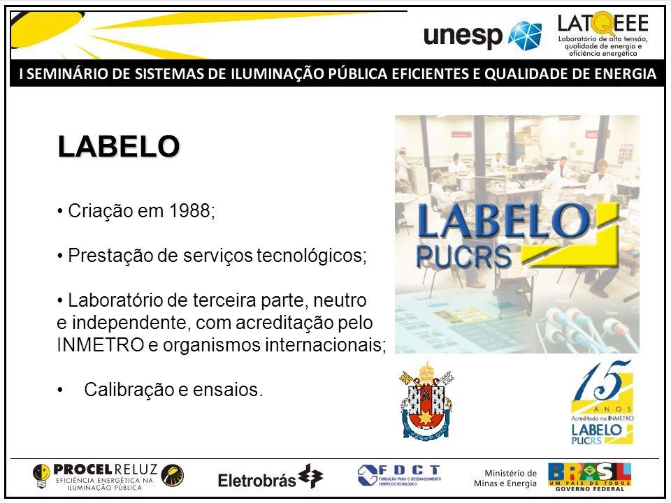 LABELO Criação em 1988; Prestação de serviços tecnológicos; Laboratório de terceira parte, neutro e independente, com acreditação pelo INMETRO e organismos internacionais; Calibração e ensaios.