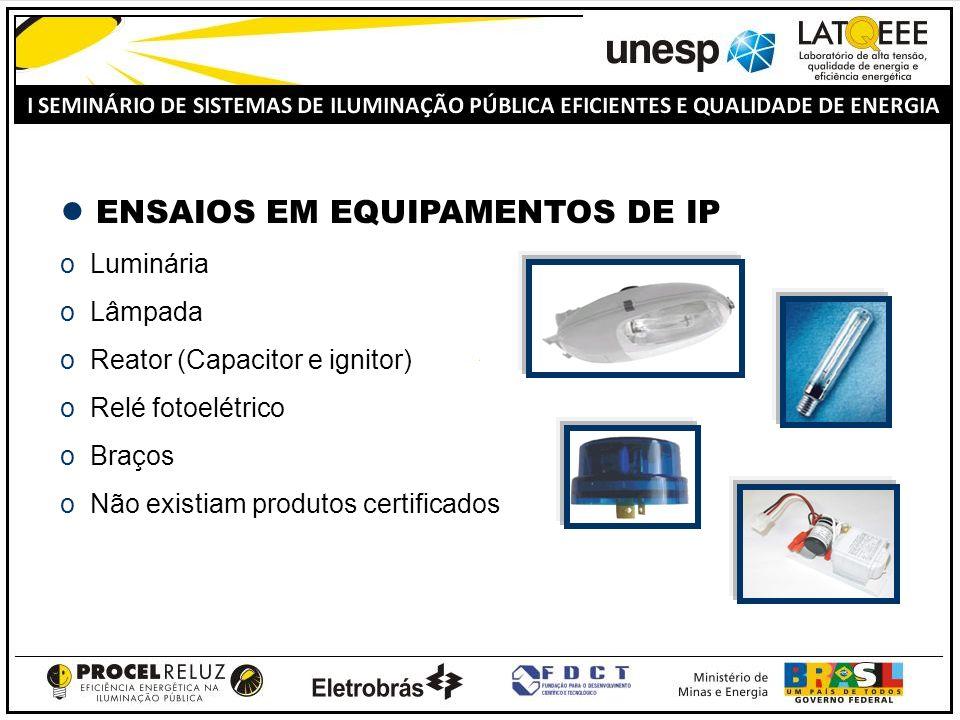 ENSAIOS EM EQUIPAMENTOS DE IP o Luminária o Lâmpada o Reator (Capacitor e ignitor) o Relé fotoelétrico o Braços o Não existiam produtos certificados
