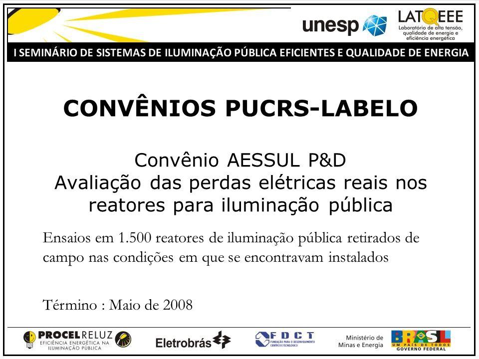 CONVÊNIOS PUCRS-LABELO Convênio AESSUL P&D Avaliação das perdas elétricas reais nos reatores para iluminação pública Ensaios em 1.500 reatores de iluminação pública retirados de campo nas condições em que se encontravam instalados Término : Maio de 2008