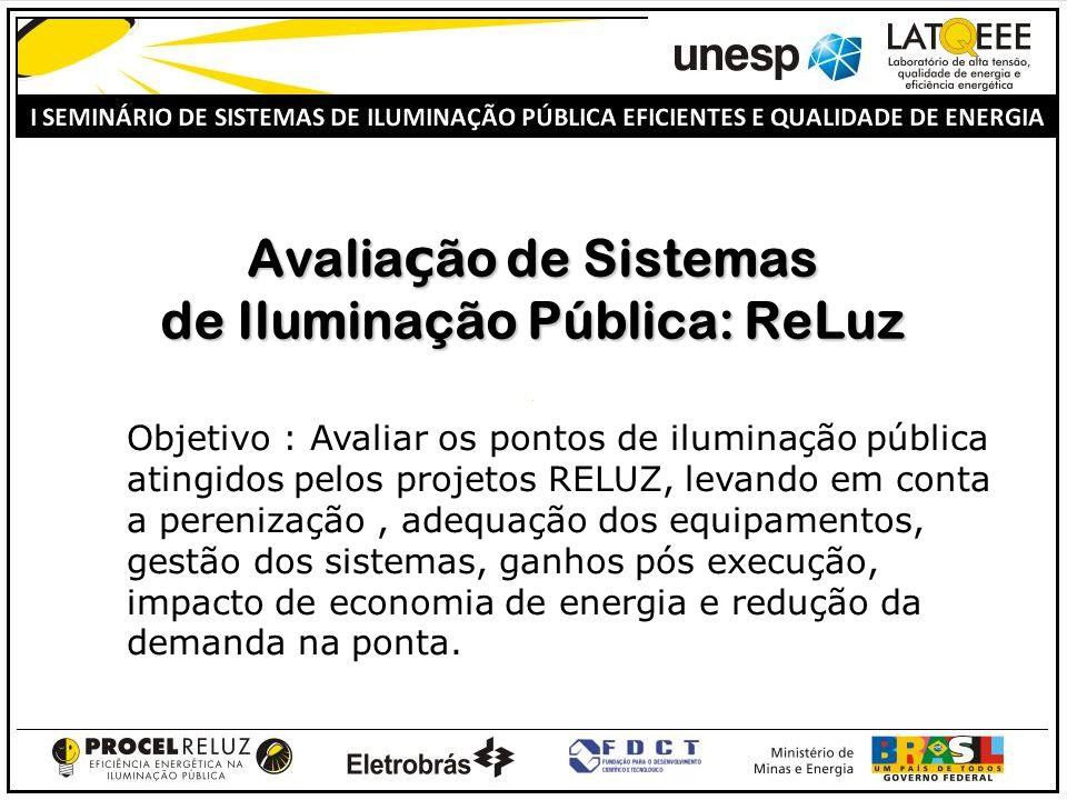 Avalia ç ão de Sistemas de Iluminação Pública: ReLuz Objetivo : Avaliar os pontos de iluminação pública atingidos pelos projetos RELUZ, levando em con