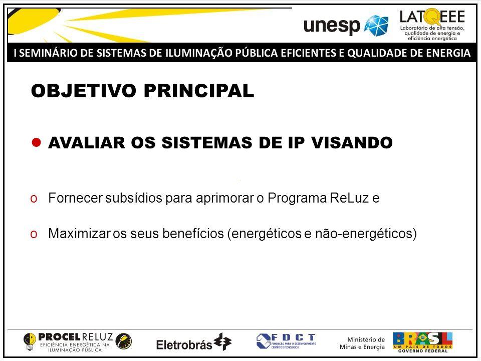 OBJETIVO PRINCIPAL AVALIAR OS SISTEMAS DE IP VISANDO oFornecer subsídios para aprimorar o Programa ReLuz e oMaximizar os seus benefícios (energéticos e não-energéticos)