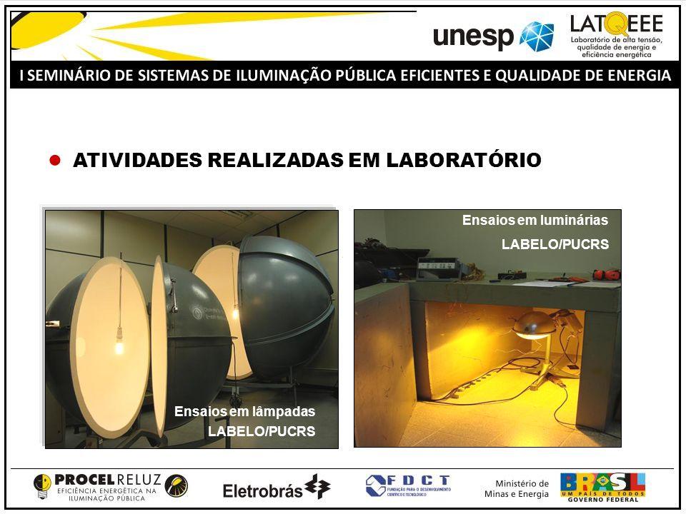 ATIVIDADES REALIZADAS EM LABORATÓRIO oEnsaio fotométrico em 200 lâmpadas: o118 (70W), 48 (150W) e 34 (250W) Potência (W)Fluxo médio (lm)Percentual (%)Fluxo Padrão (lm) 704.826,886,25.600 15013.170,694,114.000 25026.53410226.000 1.Avaliação dos projetos ReLuz (RS) 2.Análise da vida útil das lâmpadas de vapor de sódio 3.Avaliação antes e depois da implantação