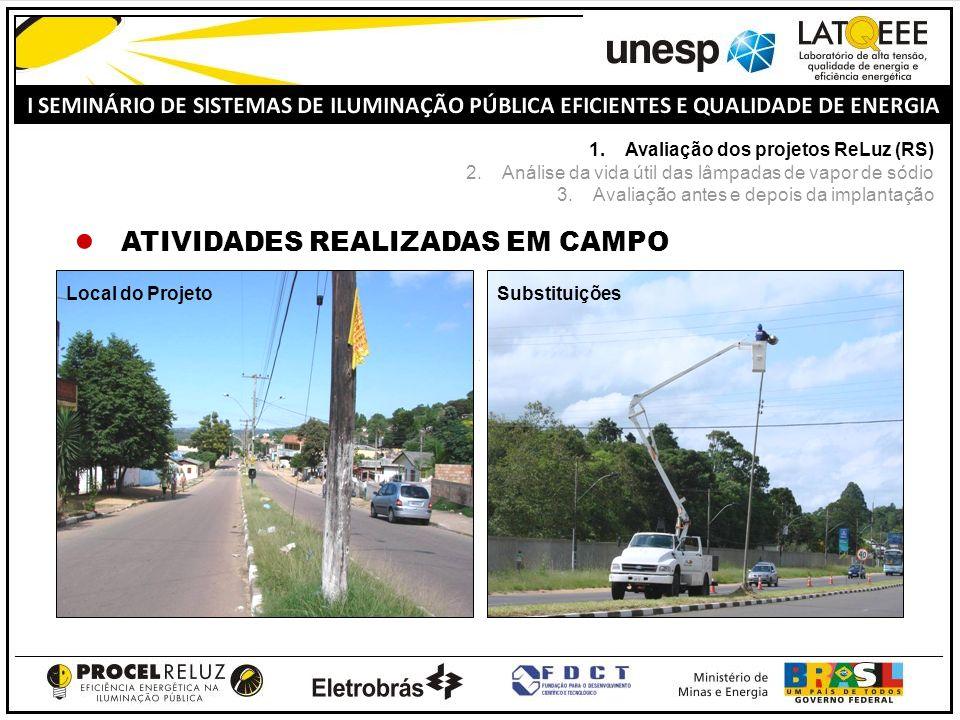 Substituições ATIVIDADES REALIZADAS EM CAMPO Local do Projeto 1.Avaliação dos projetos ReLuz (RS) 2.Análise da vida útil das lâmpadas de vapor de sódi